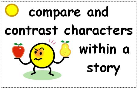 Need help understanding compare and contrast essay?